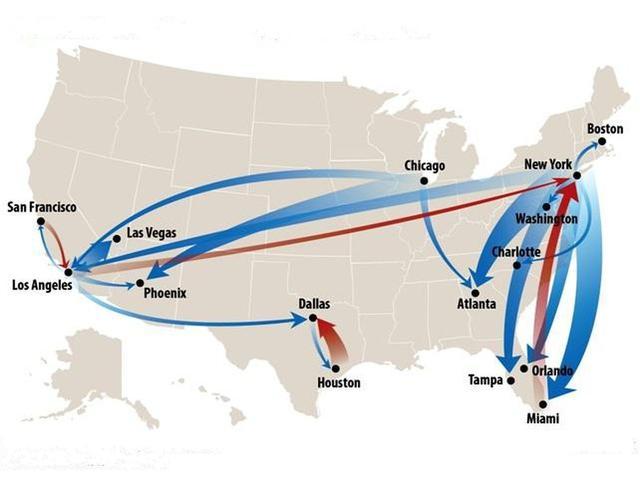 不当东北人 🇺🇸人口正在大量迁移到南方